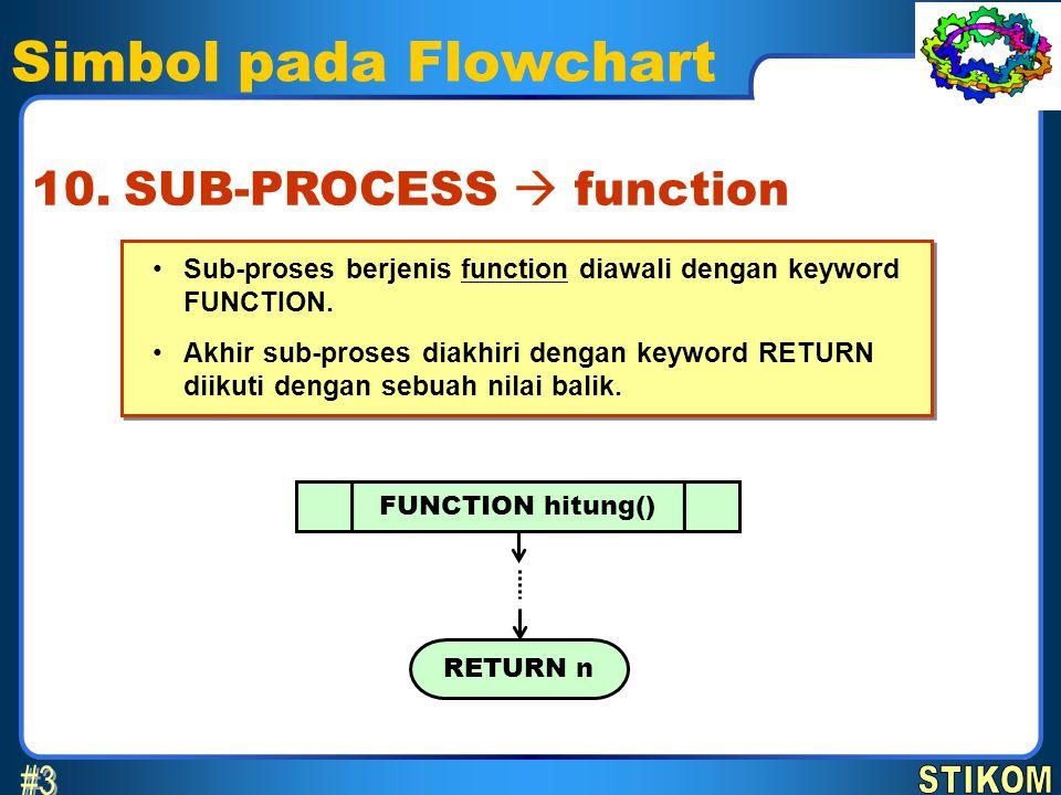 Simbol pada Flowchart #3 10. SUB-PROCESS  function STIKOM