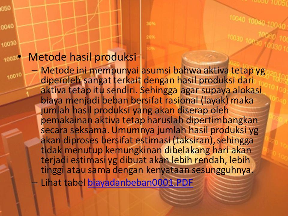 Metode hasil produksi
