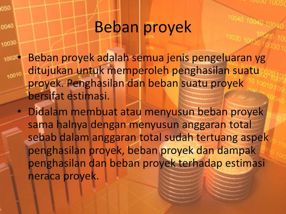 Beban proyek