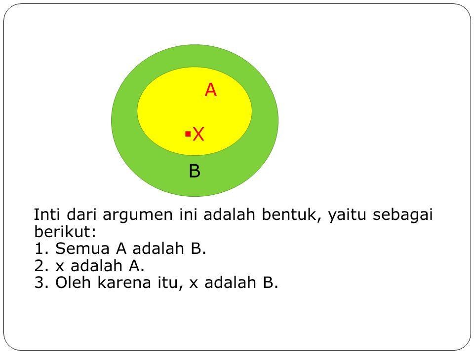 Inti dari argumen ini adalah bentuk, yaitu sebagai berikut: 1