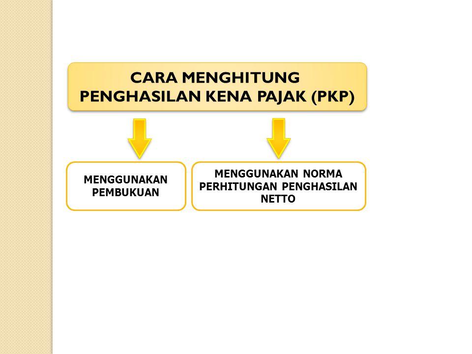 PENGHASILAN KENA PAJAK (PKP) PERHITUNGAN PENGHASILAN