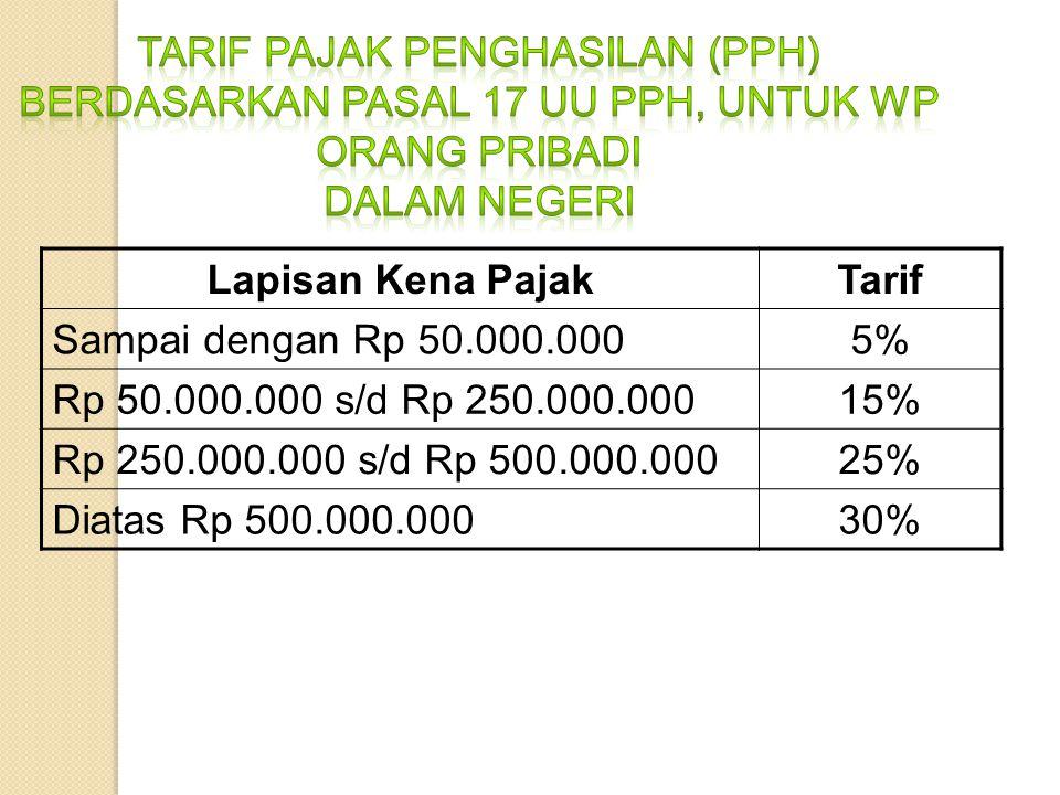 Tarif Pajak Penghasilan (PPH) berdasarkan pasal 17 UU PPh, untuk WP orang pribadi