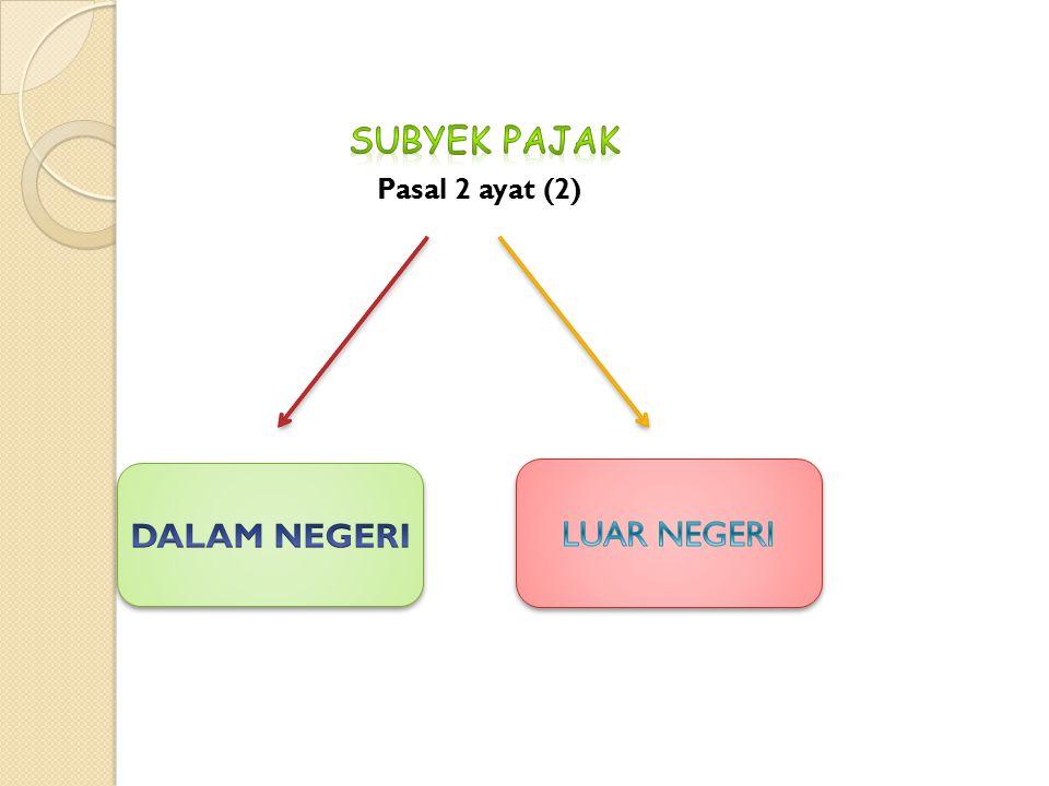SUBYEK PAJAK Pasal 2 ayat (2) DALAM NEGERI LUAR NEGERI