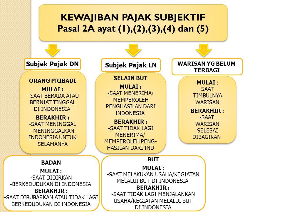 KEWAJIBAN PAJAK SUBJEKTIF Pasal 2A ayat (1),(2),(3),(4) dan (5)
