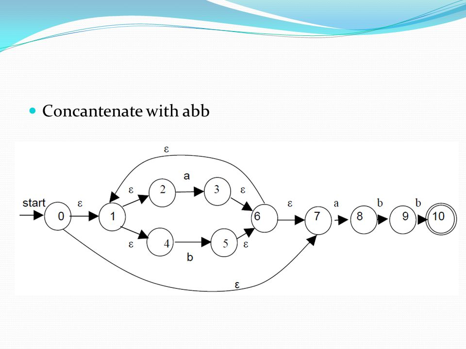 Concantenate with abb