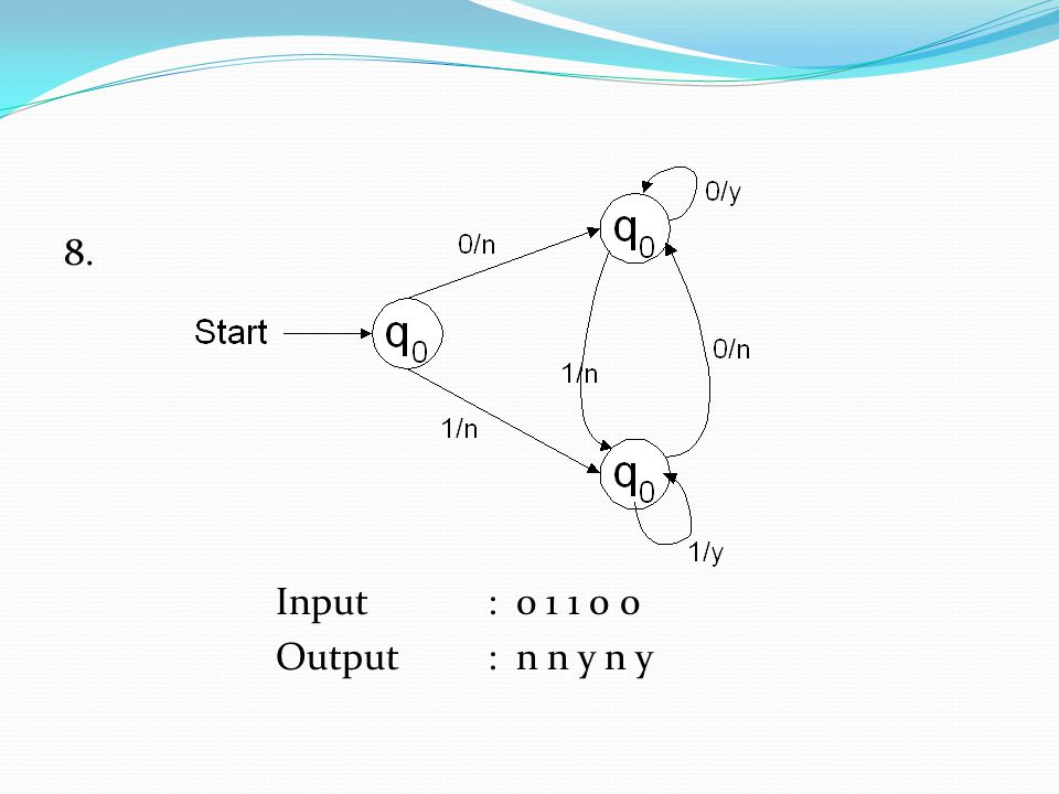 8. Input : 0 1 1 0 0 Output : n n y n y