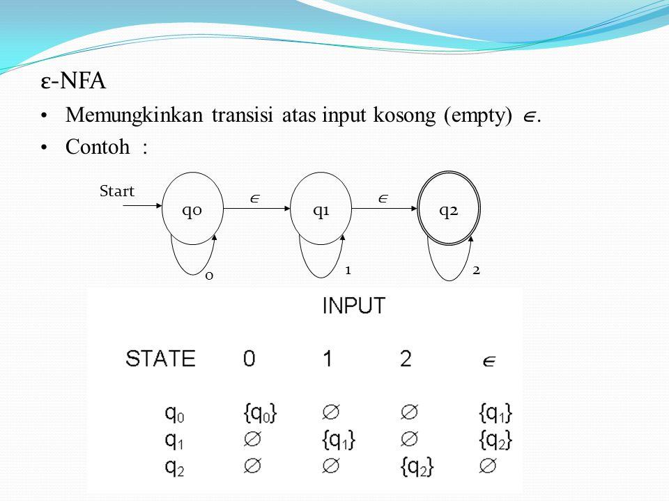 ε-NFA Memungkinkan transisi atas input kosong (empty) . Contoh : q0