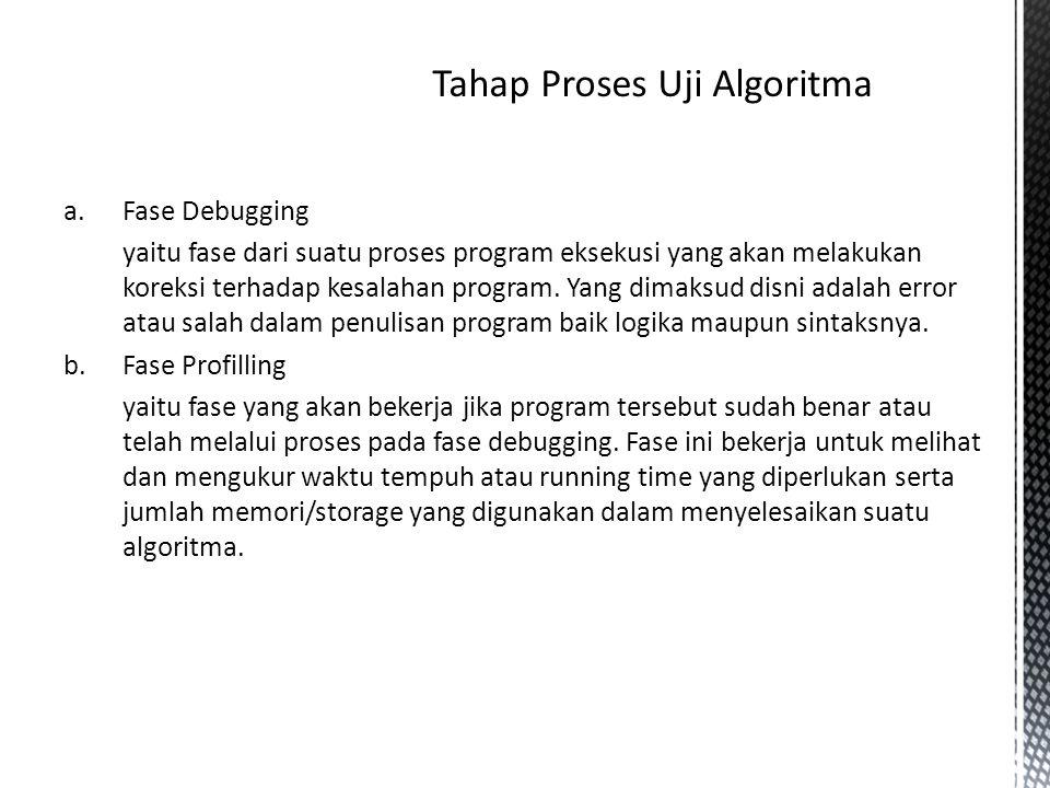 Tahap Proses Uji Algoritma