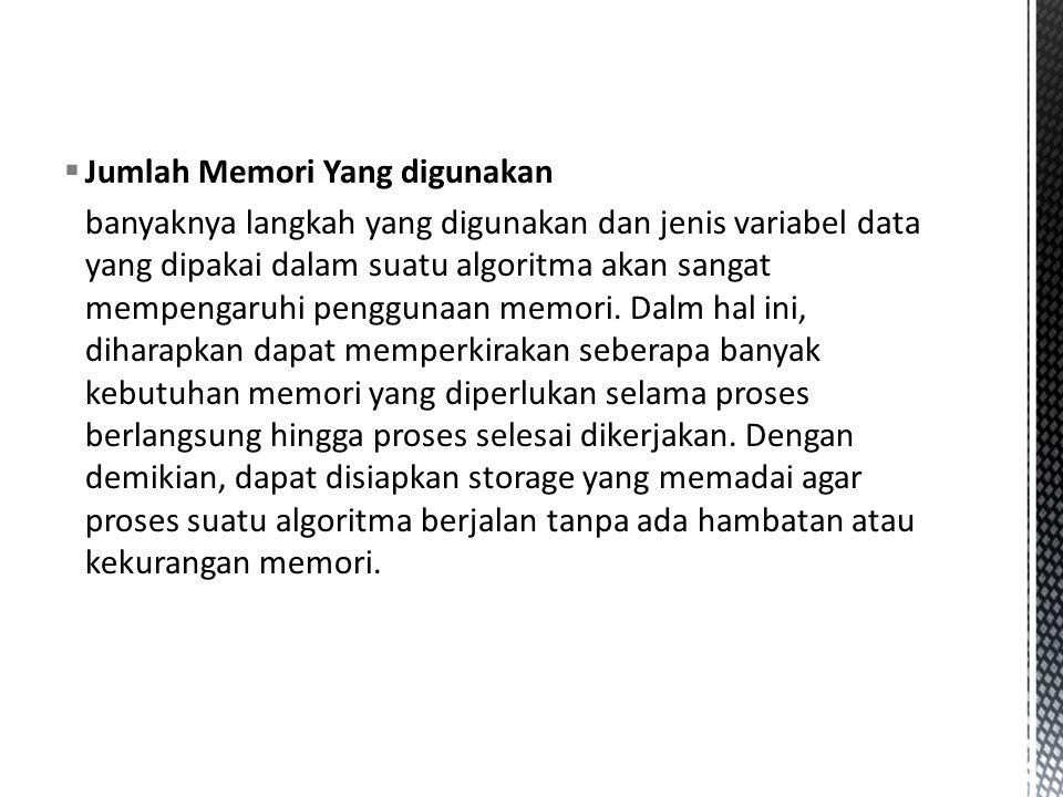 Jumlah Memori Yang digunakan