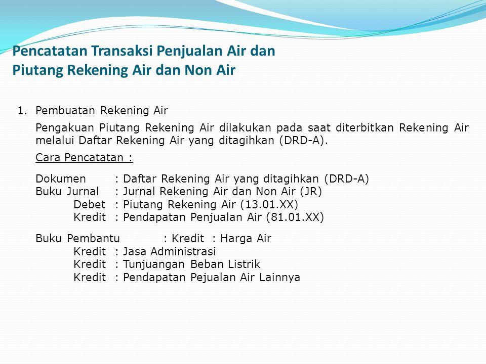 Pencatatan Transaksi Penjualan Air dan Piutang Rekening Air dan Non Air
