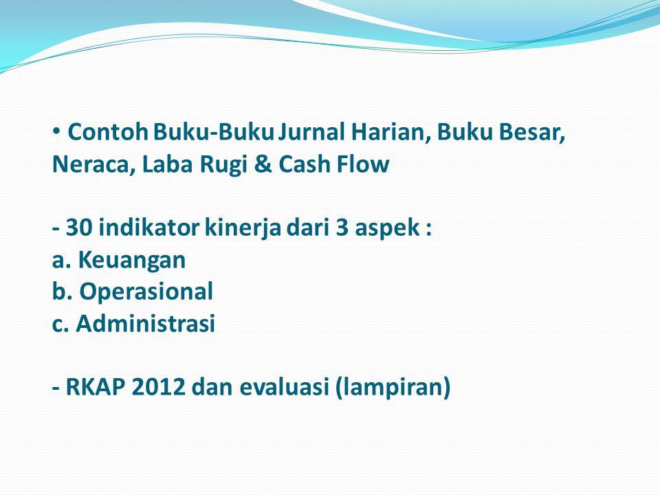 Contoh Buku-Buku Jurnal Harian, Buku Besar, Neraca, Laba Rugi & Cash Flow - 30 indikator kinerja dari 3 aspek : a.