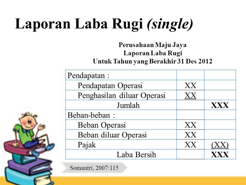 Laporan Laba Rugi (single)