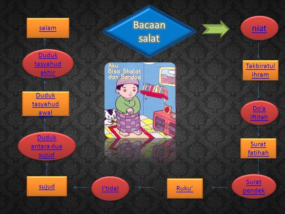 Bacaan salat niat salam Duduk tasyahud akhir Takbiratul ihram