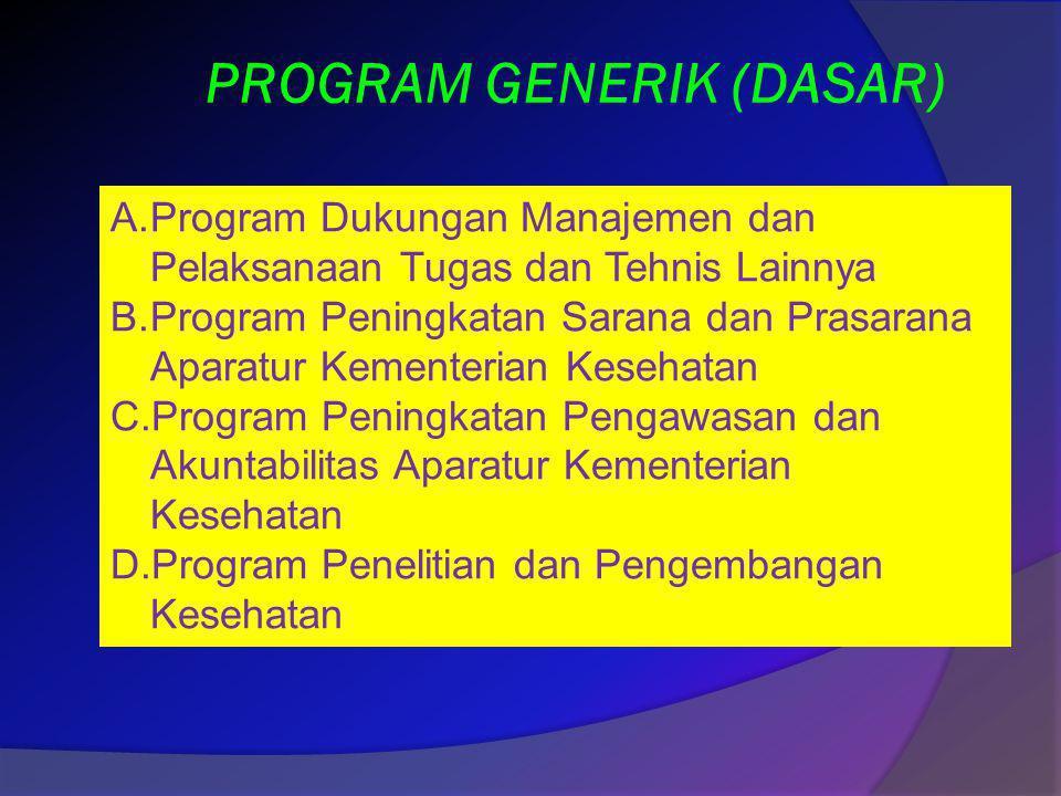 PROGRAM GENERIK (DASAR)