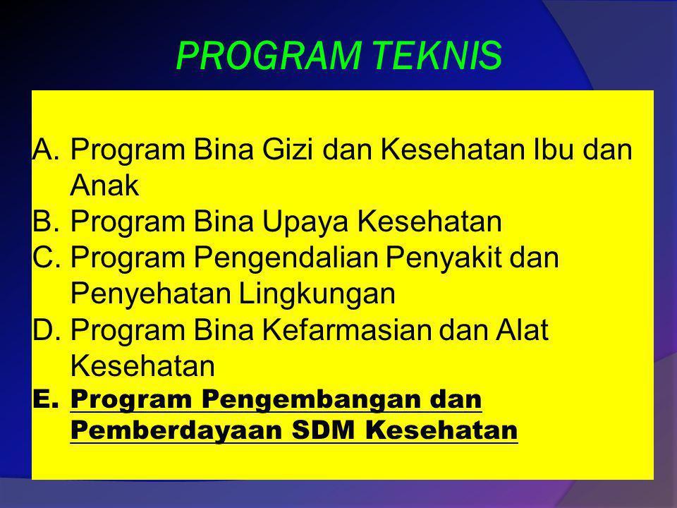 PROGRAM TEKNIS Program Bina Gizi dan Kesehatan Ibu dan Anak