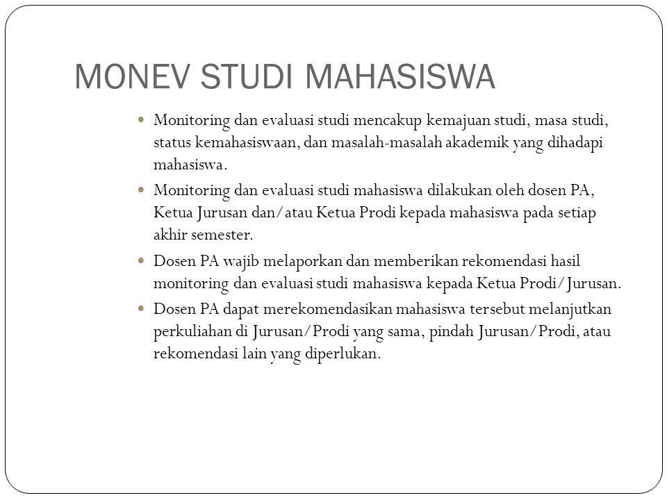 MONEV STUDI MAHASISWA