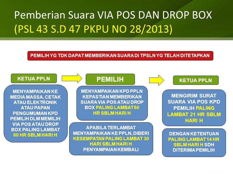 Pemberian Suara VIA POS DAN DROP BOX (PSL 43 S.D 47 PKPU NO 28/2013)