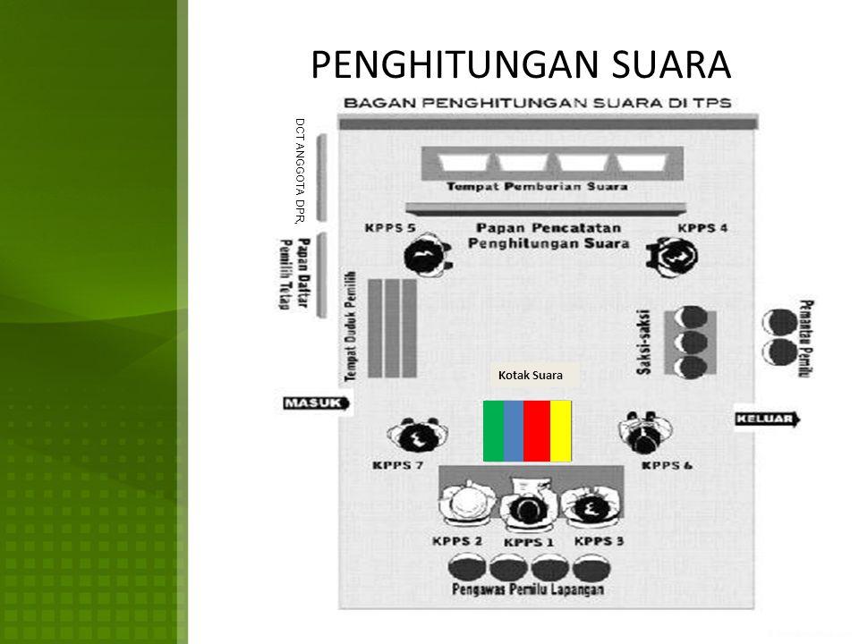 PENGHITUNGAN SUARA DCT ANGGOTA DPR, Kotak Suara