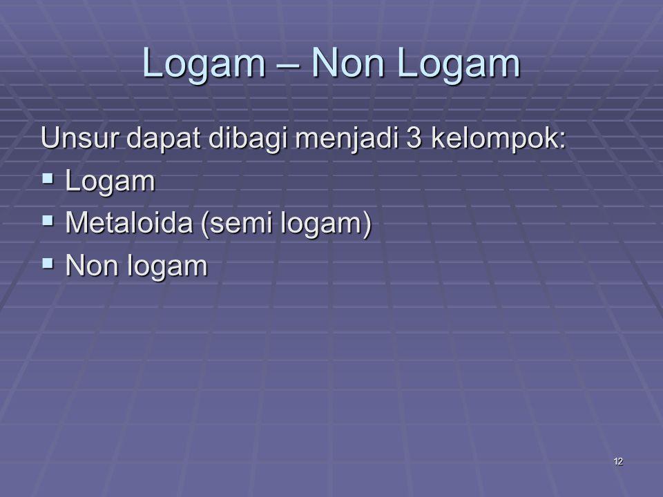 Logam – Non Logam Unsur dapat dibagi menjadi 3 kelompok: Logam