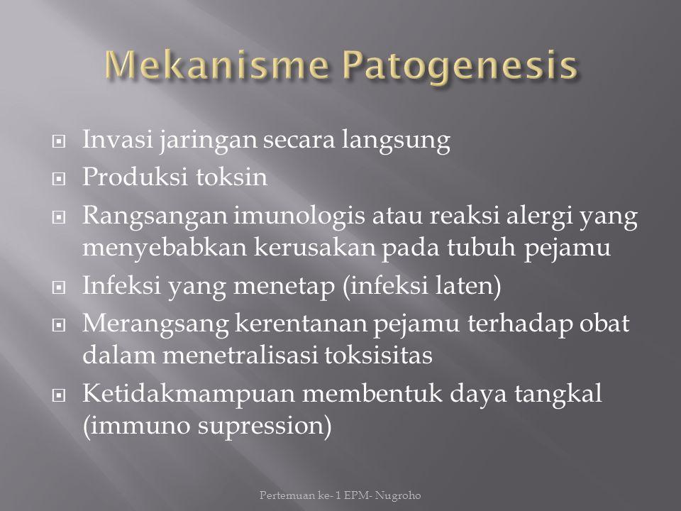 Mekanisme Patogenesis