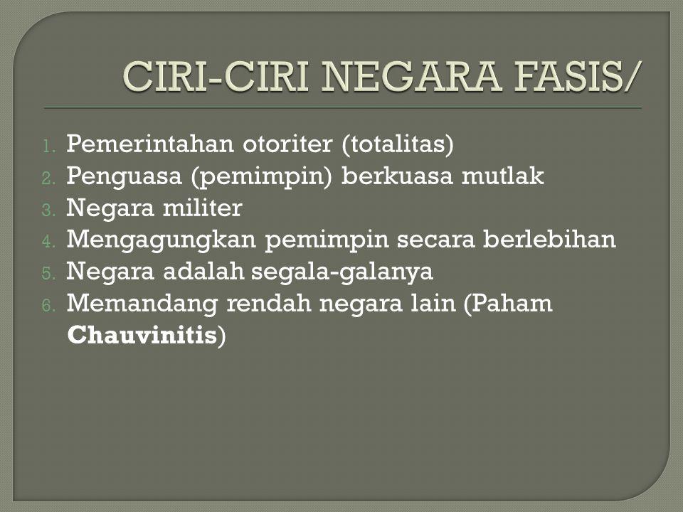 CIRI-CIRI NEGARA FASIS/