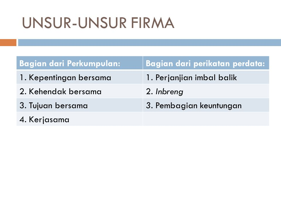 UNSUR-UNSUR FIRMA Bagian dari Perkumpulan: