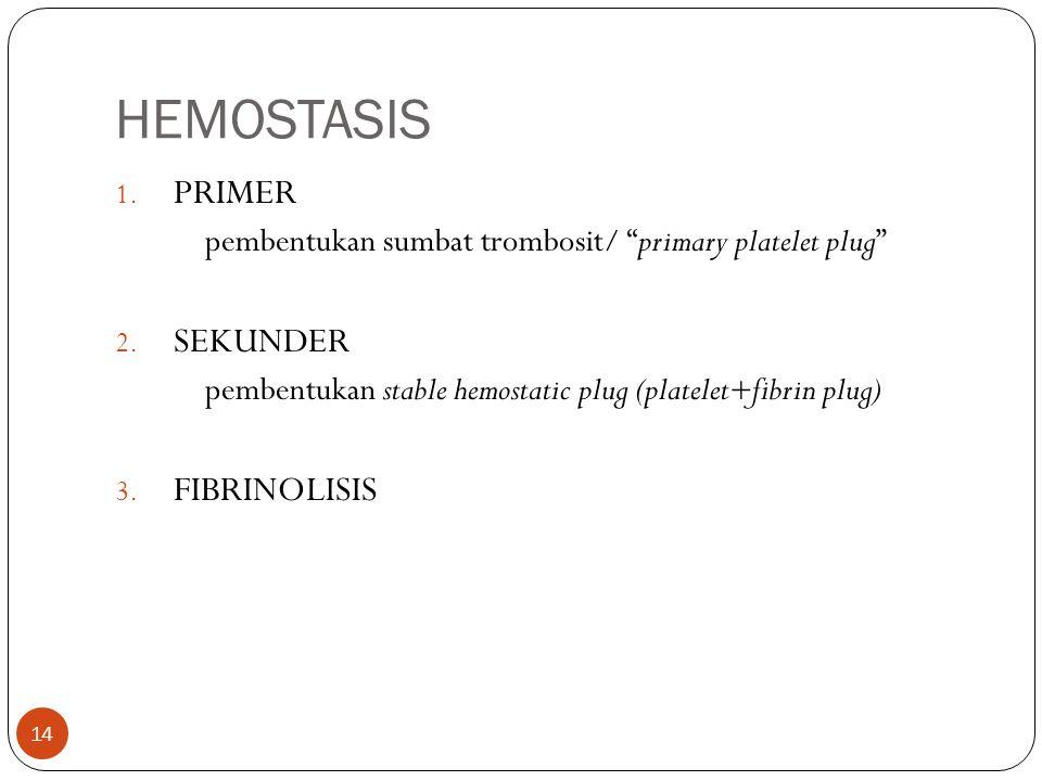 HEMOSTASIS PRIMER SEKUNDER FIBRINOLISIS