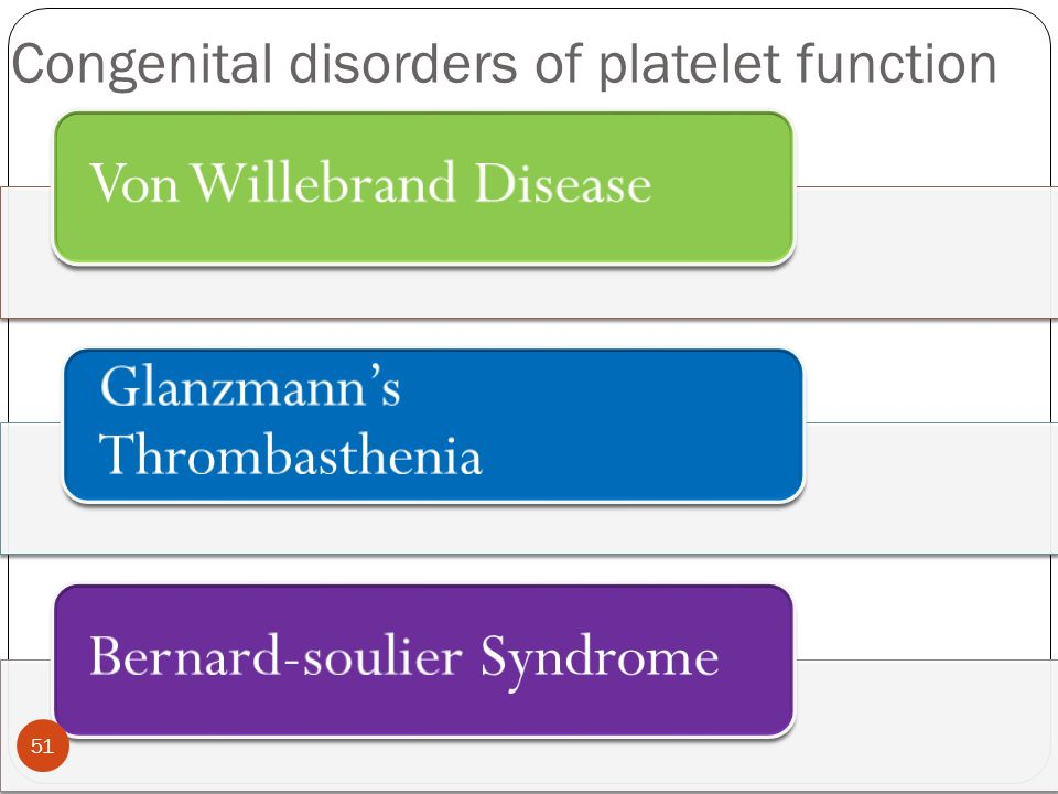 Congenital disorders of platelet function