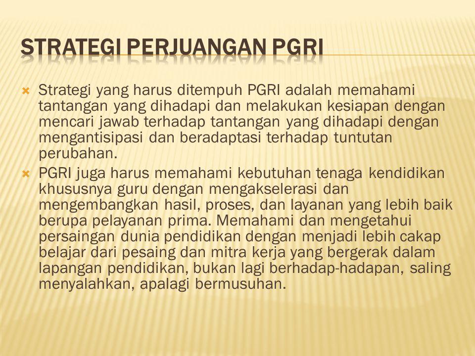 Strategi Perjuangan PGRI