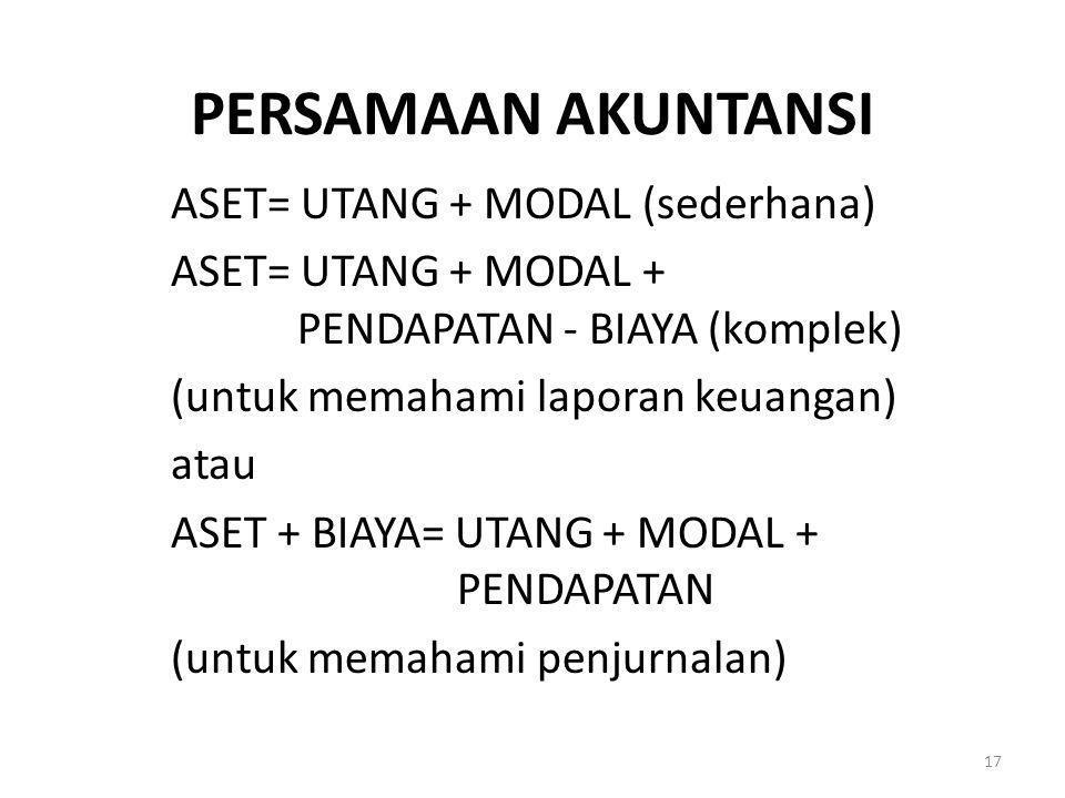 PERSAMAAN AKUNTANSI ASET= UTANG + MODAL (sederhana)