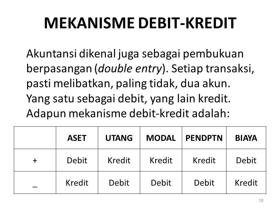 MEKANISME DEBIT-KREDIT