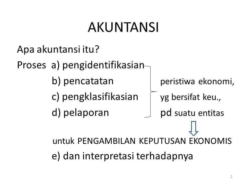 AKUNTANSI Apa akuntansi itu Proses a) pengidentifikasian