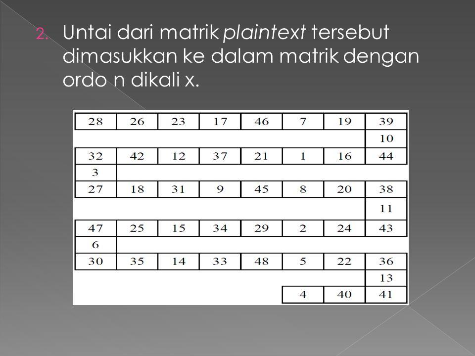 Untai dari matrik plaintext tersebut dimasukkan ke dalam matrik dengan ordo n dikali x.