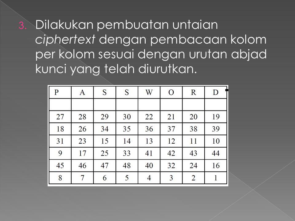 Dilakukan pembuatan untaian ciphertext dengan pembacaan kolom per kolom sesuai dengan urutan abjad kunci yang telah diurutkan.