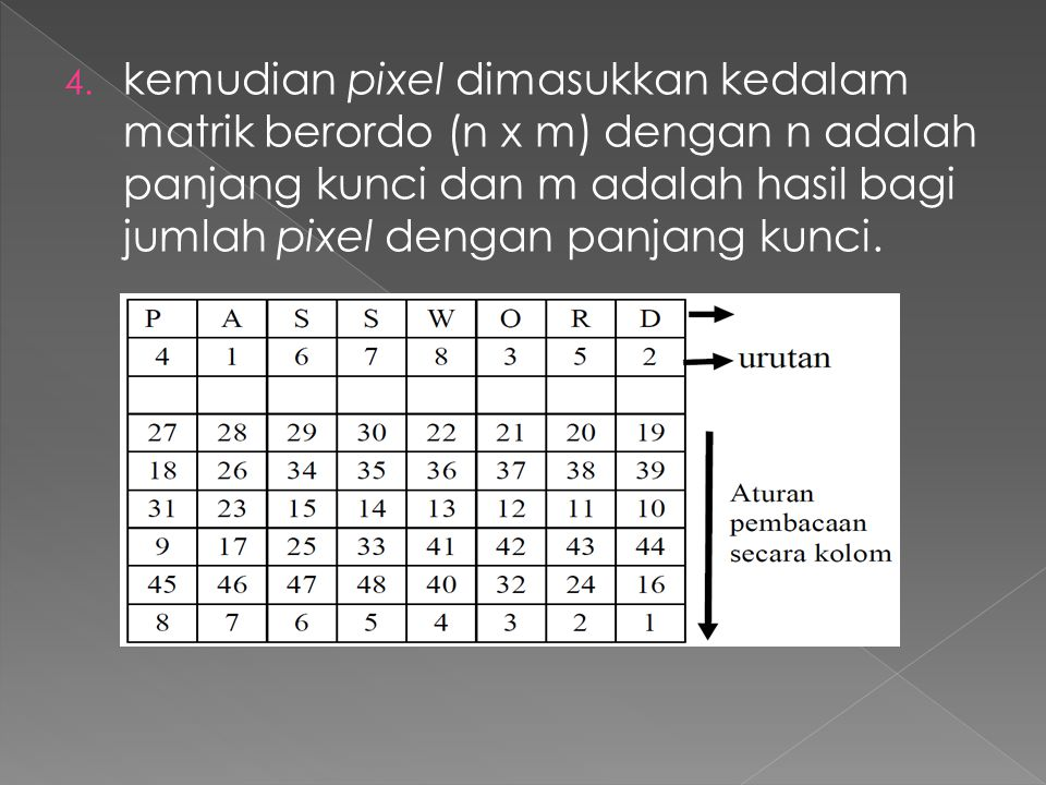 kemudian pixel dimasukkan kedalam matrik berordo (n x m) dengan n adalah panjang kunci dan m adalah hasil bagi jumlah pixel dengan panjang kunci.