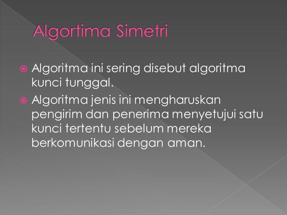 Algortima Simetri Algoritma ini sering disebut algoritma kunci tunggal.