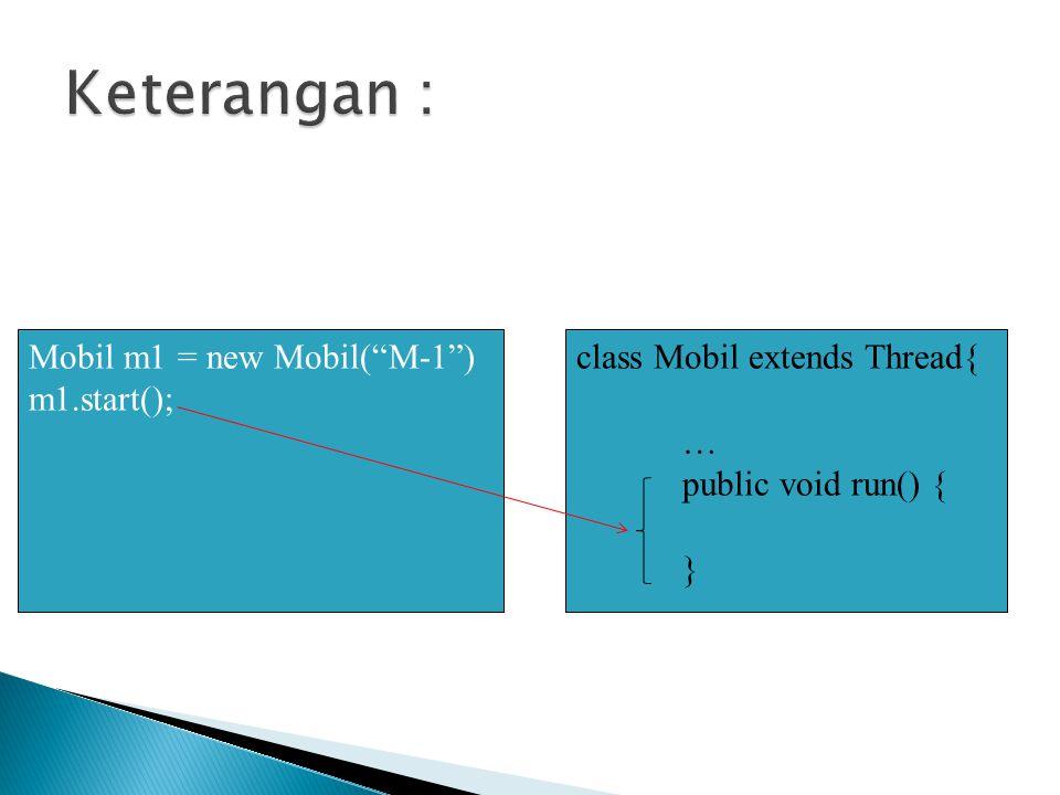 Keterangan : Mobil m1 = new Mobil( M-1 ) m1.start();
