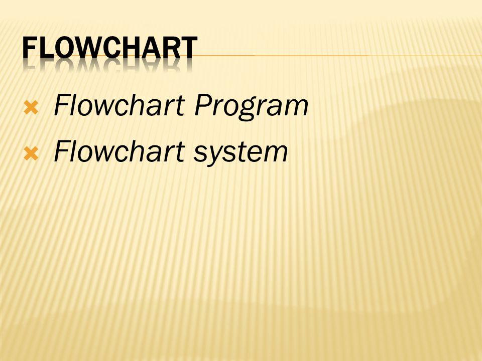 Flowchart Flowchart Program Flowchart system