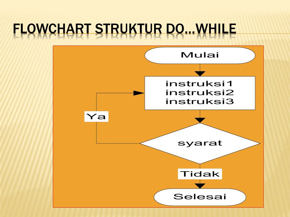 flowchart struktur do…while