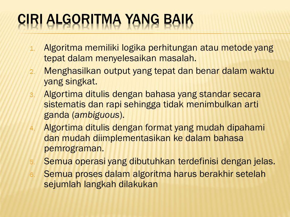 Ciri algoritma yang baik