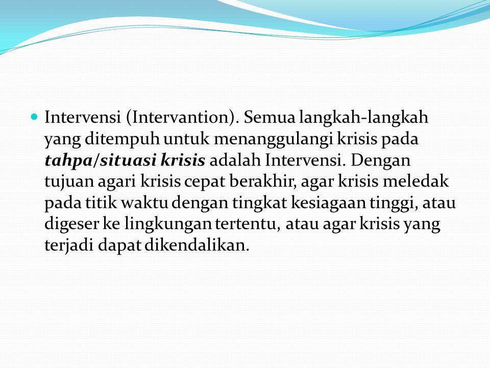 Intervensi (Intervantion)