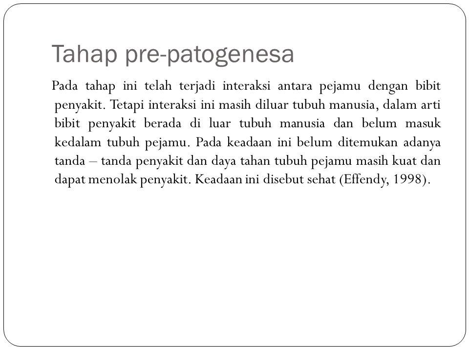 Tahap pre-patogenesa