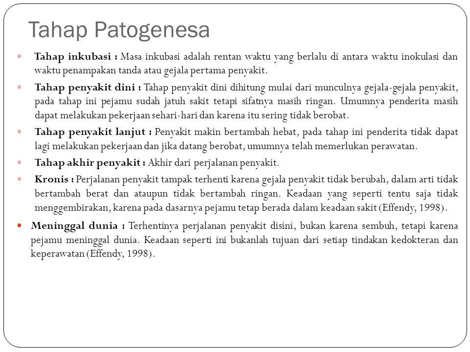 Tahap Patogenesa