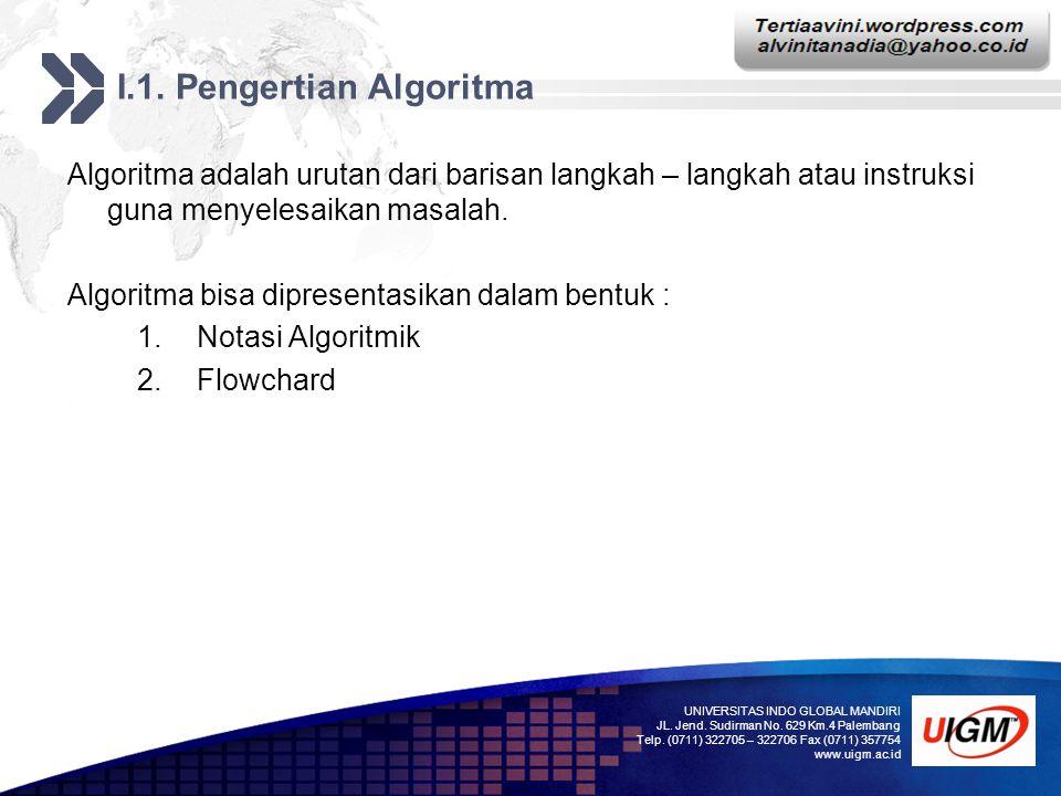 I.1. Pengertian Algoritma