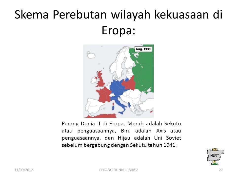 Skema Perebutan wilayah kekuasaan di Eropa: