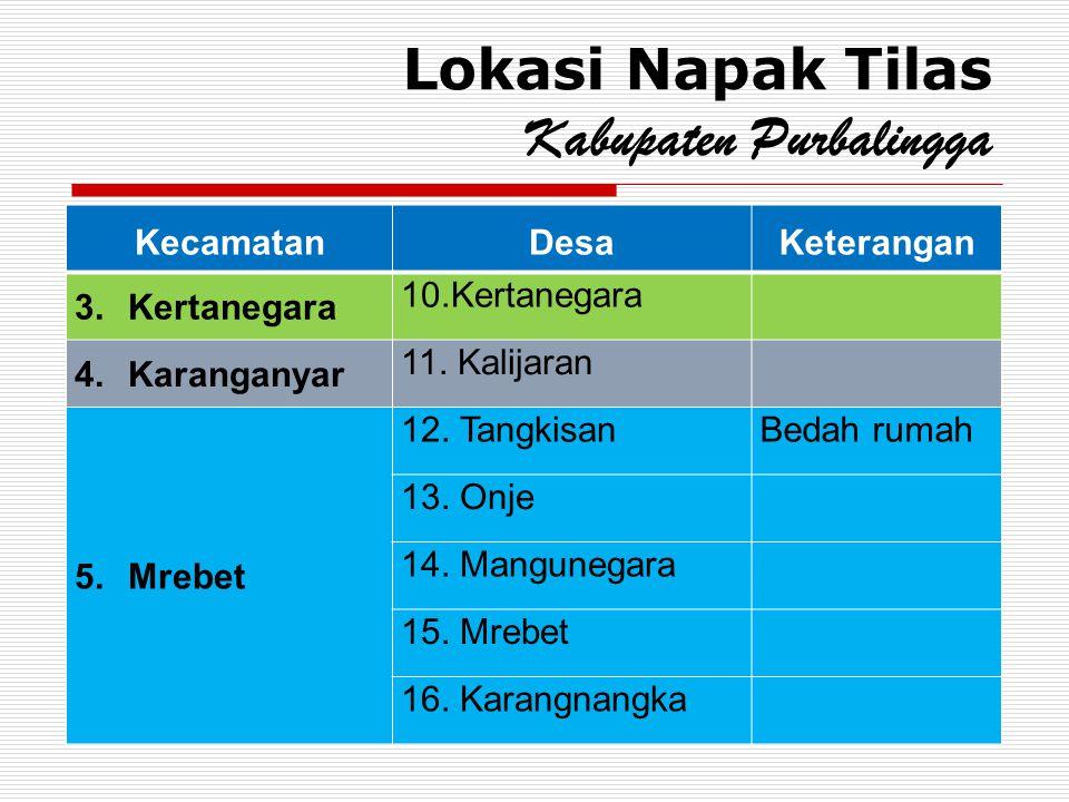 Lokasi Napak Tilas Kabupaten Purbalingga