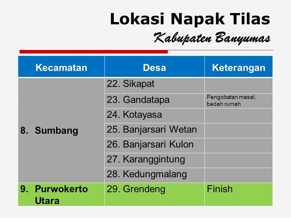 Lokasi Napak Tilas Kabupaten Banyumas