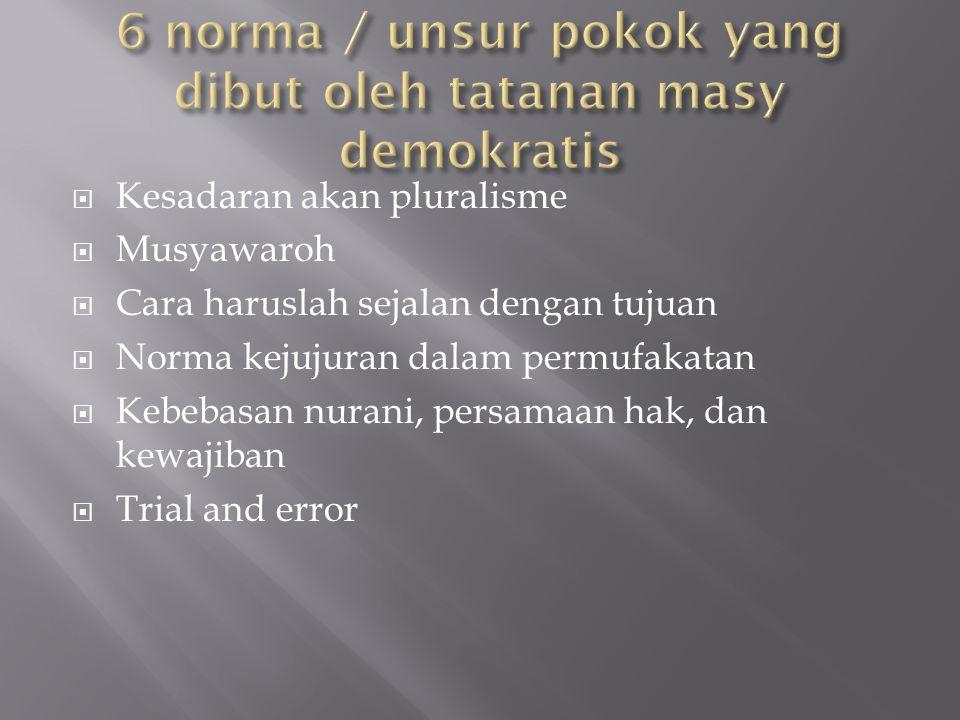6 norma / unsur pokok yang dibut oleh tatanan masy demokratis