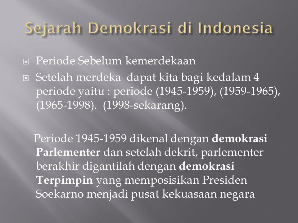 Sejarah Demokrasi di Indonesia