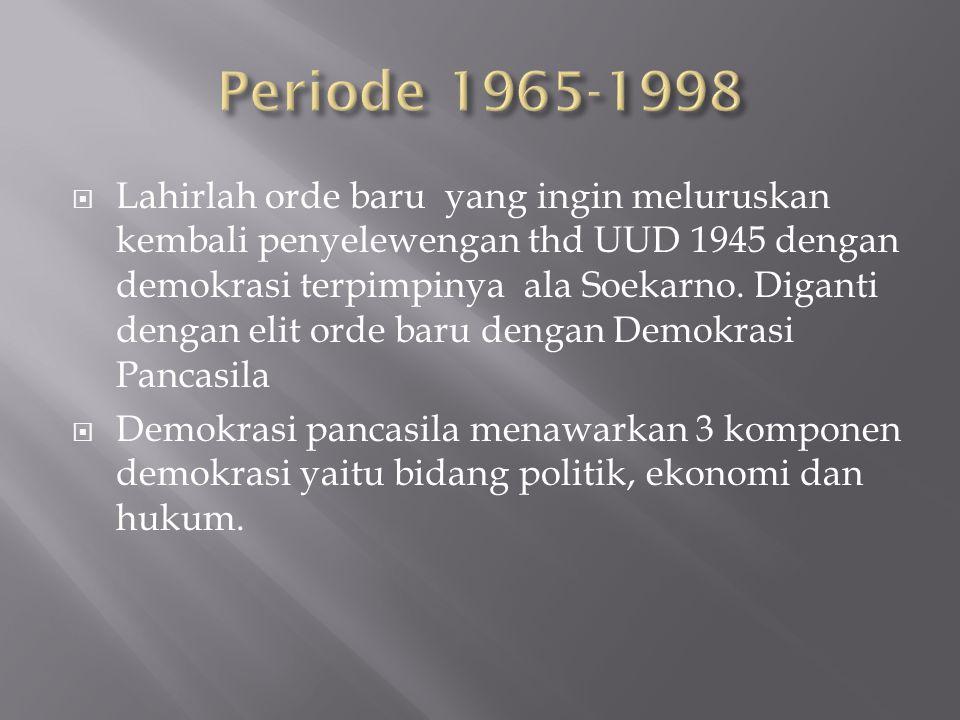 Periode 1965-1998
